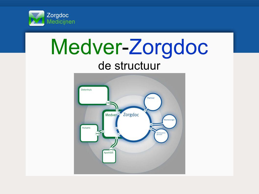 Medver-Zorgdoc de structuur