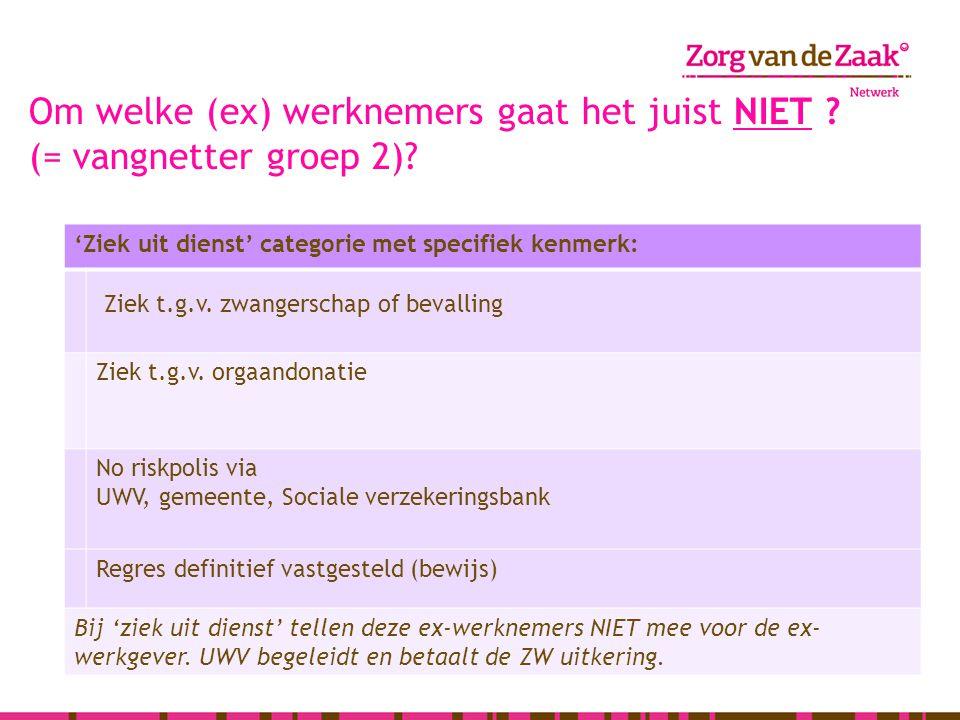 Om welke (ex) werknemers gaat het juist NIET (= vangnetter groep 2)
