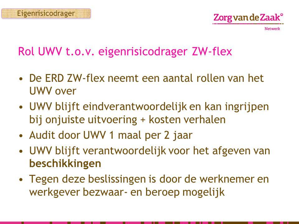 Rol UWV t.o.v. eigenrisicodrager ZW-flex