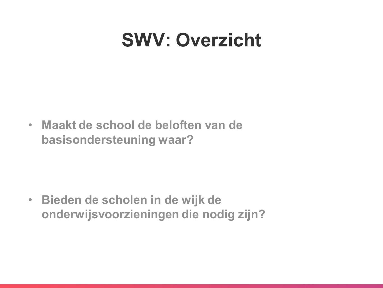 SWV: Overzicht Maakt de school de beloften van de basisondersteuning waar.