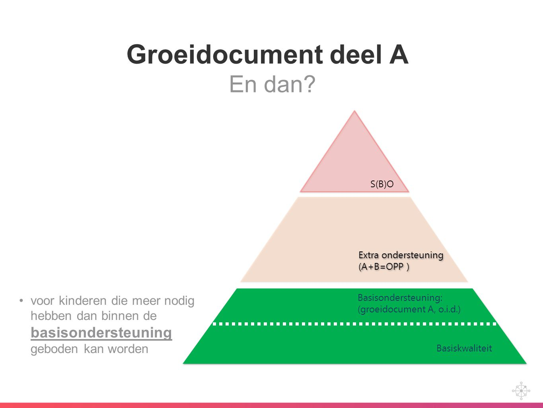 Groeidocument deel A En dan