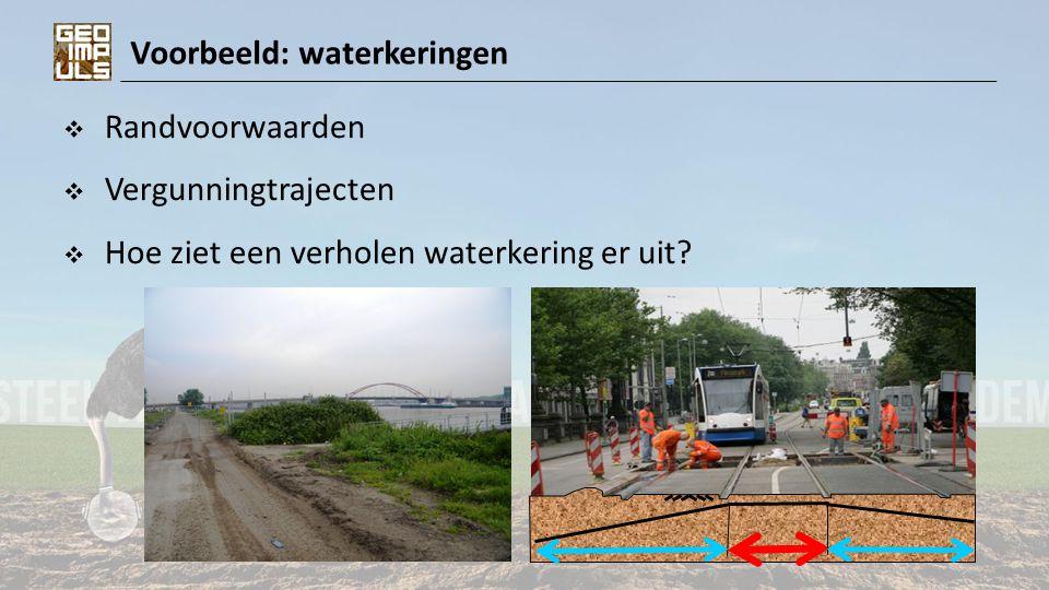 Voorbeeld: waterkeringen