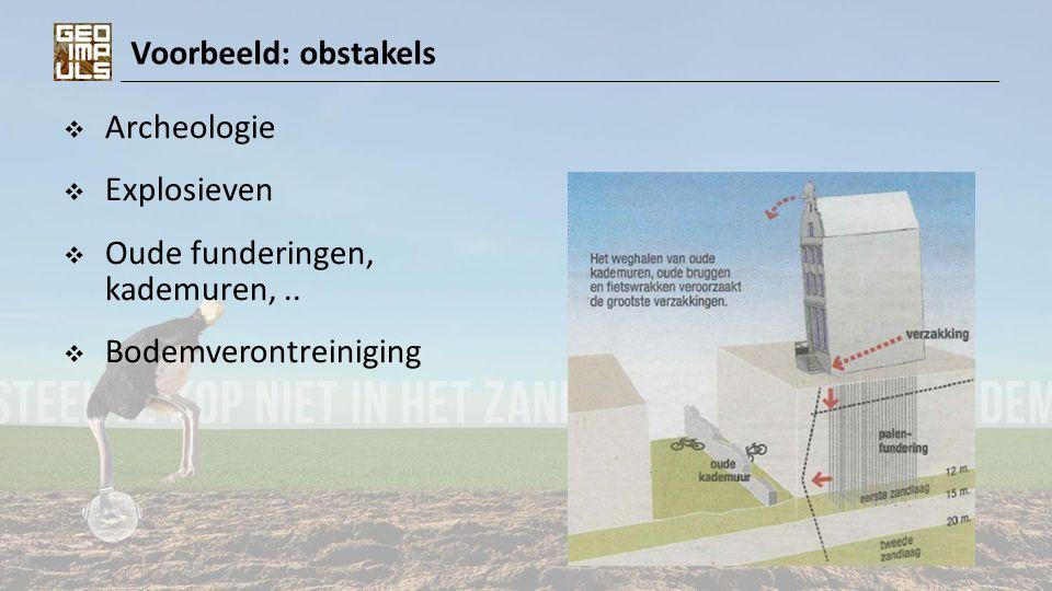 Voorbeeld: obstakels Archeologie Explosieven Oude funderingen, kademuren, .. Bodemverontreiniging