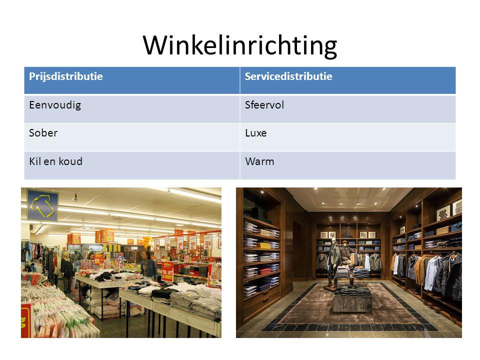 Winkelinrichting Prijsdistributie Servicedistributie Eenvoudig