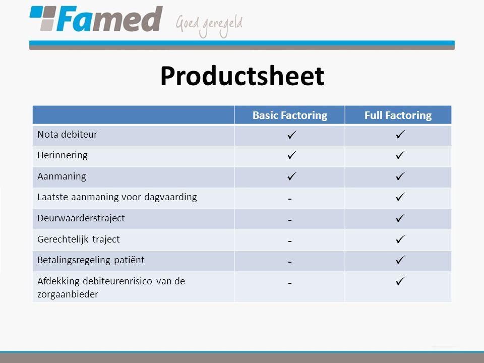 Productsheet ü - Basic Factoring Full Factoring Nota debiteur