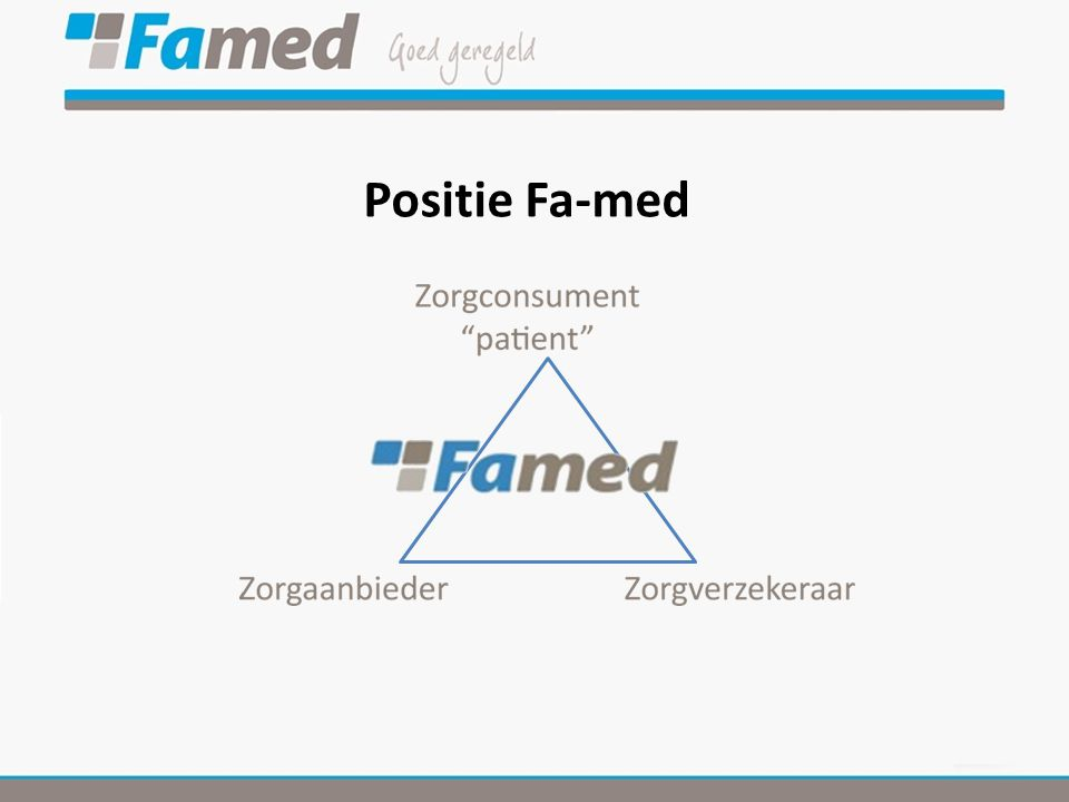 Positie Fa-med