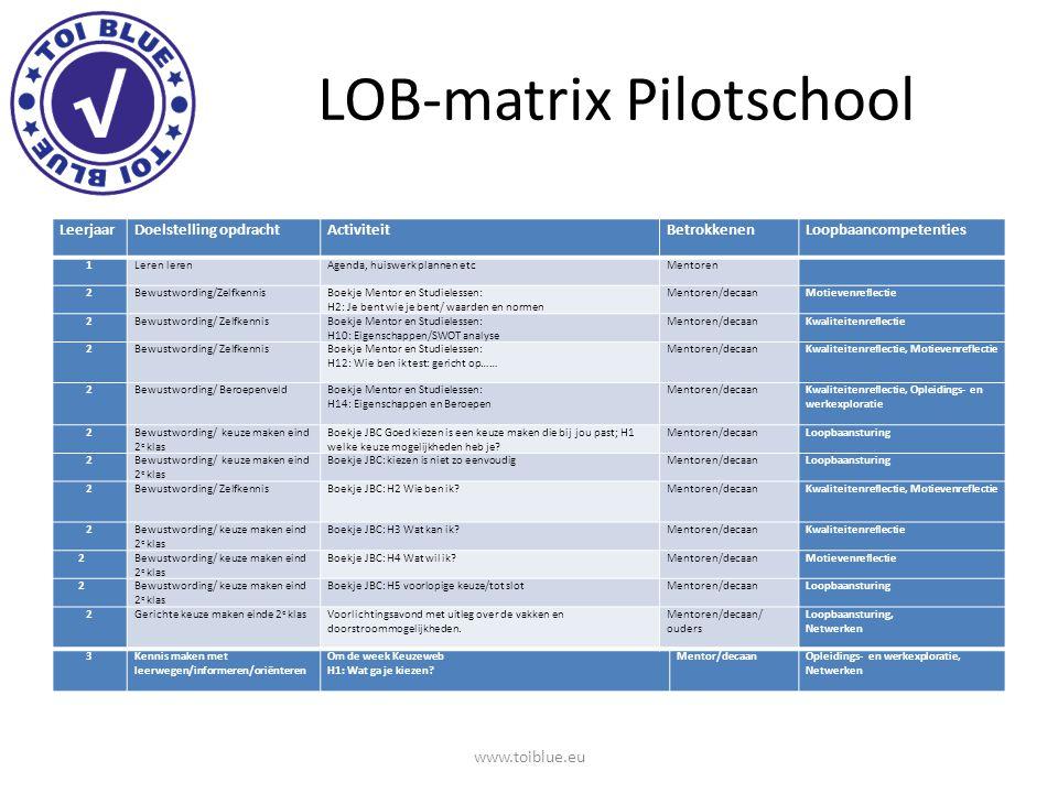 LOB-matrix Pilotschool