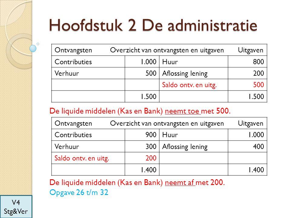 Hoofdstuk 2 De administratie