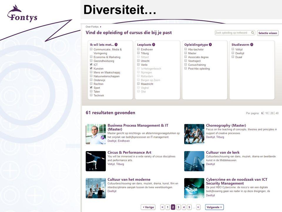 Diversiteit…