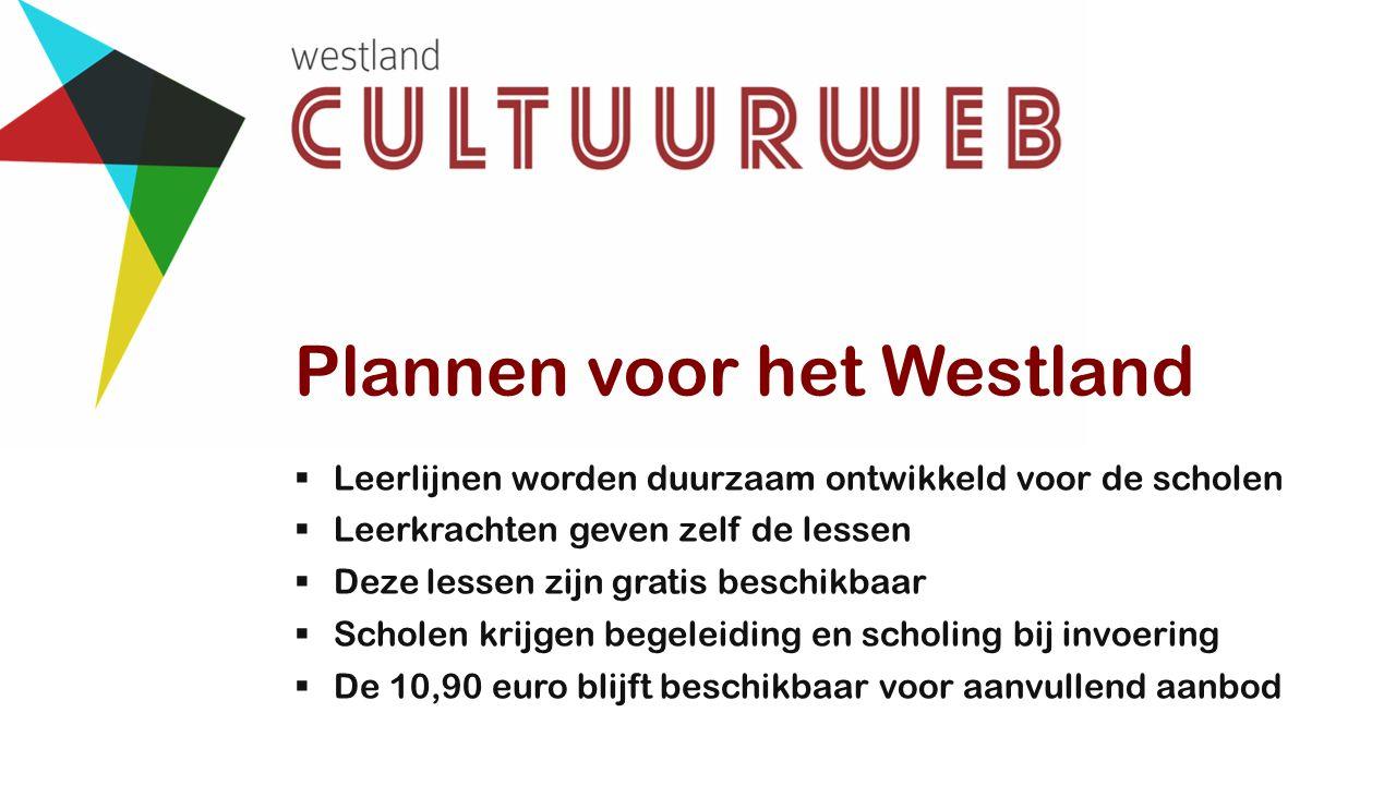 Plannen voor het Westland