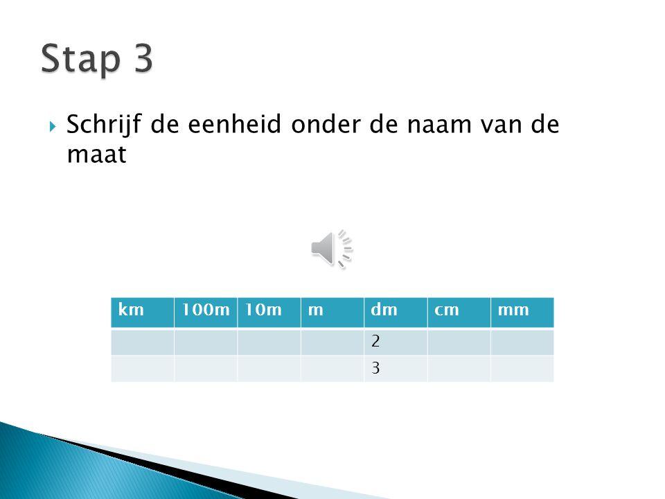 Stap 3 Schrijf de eenheid onder de naam van de maat km 100m 10m m dm