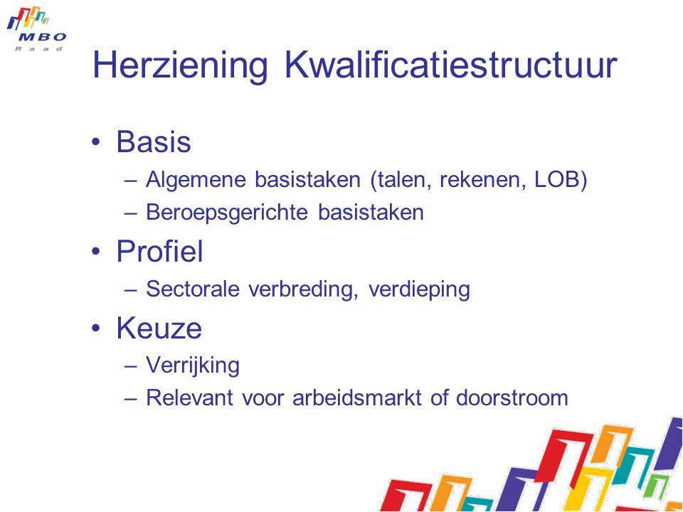 Herziening Kwalificatiestructuur