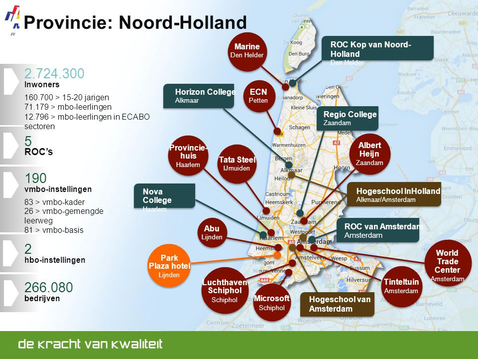 Provincie: Noord-Holland