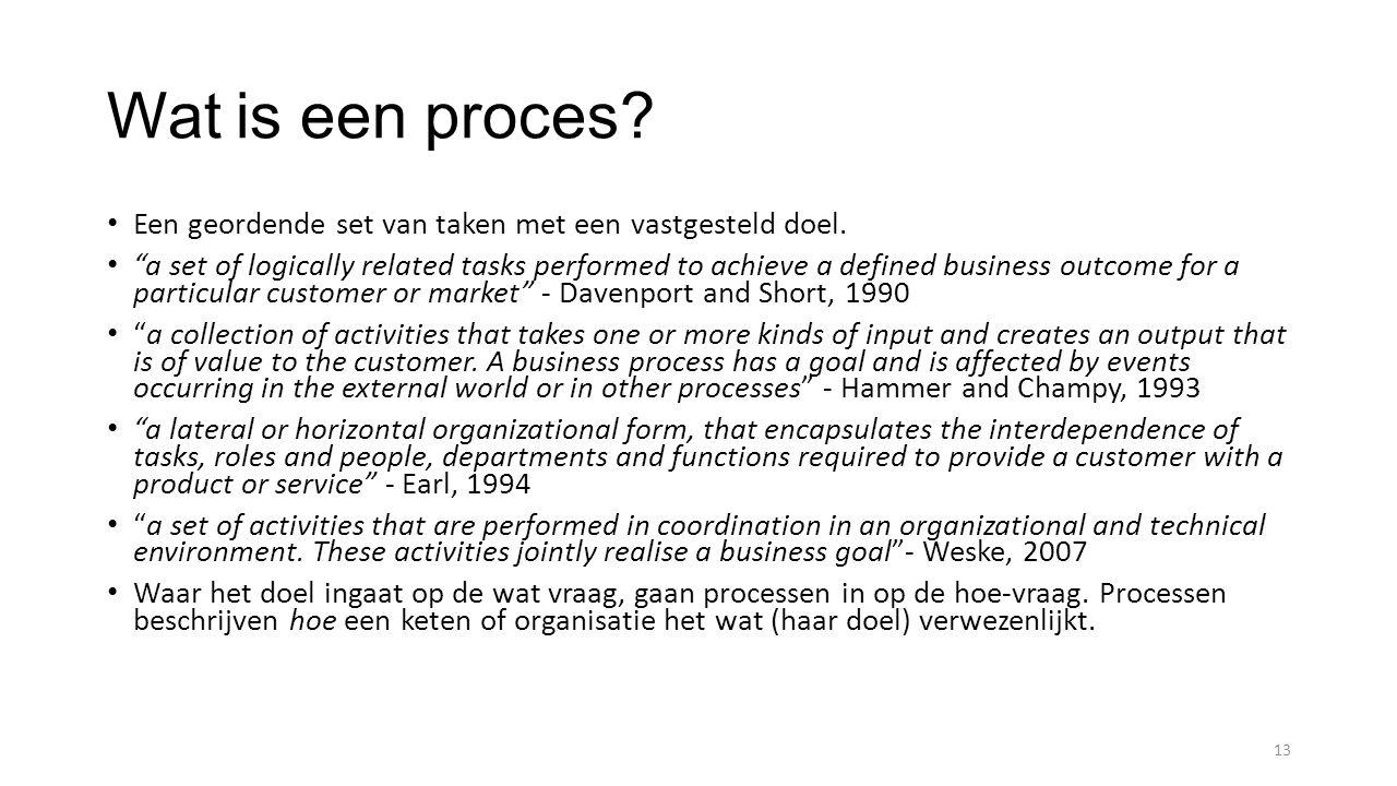 Wat is een proces Een geordende set van taken met een vastgesteld doel.