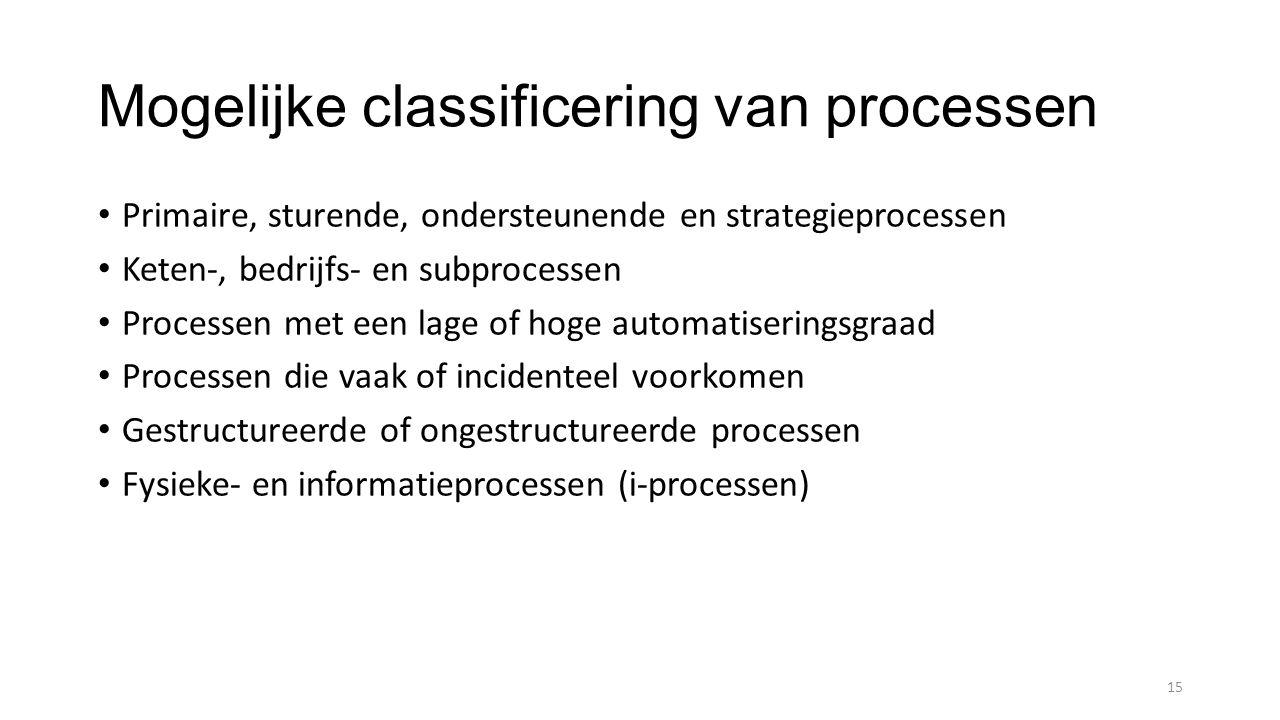 Mogelijke classificering van processen