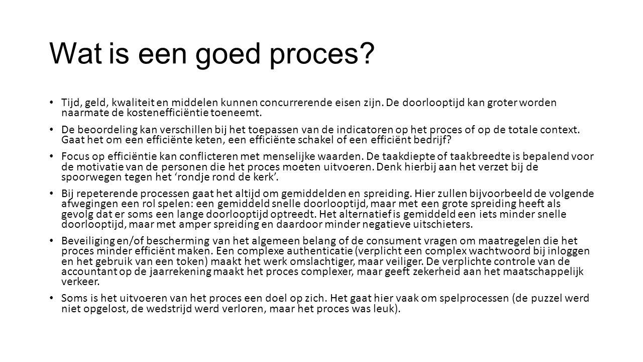 Wat is een goed proces