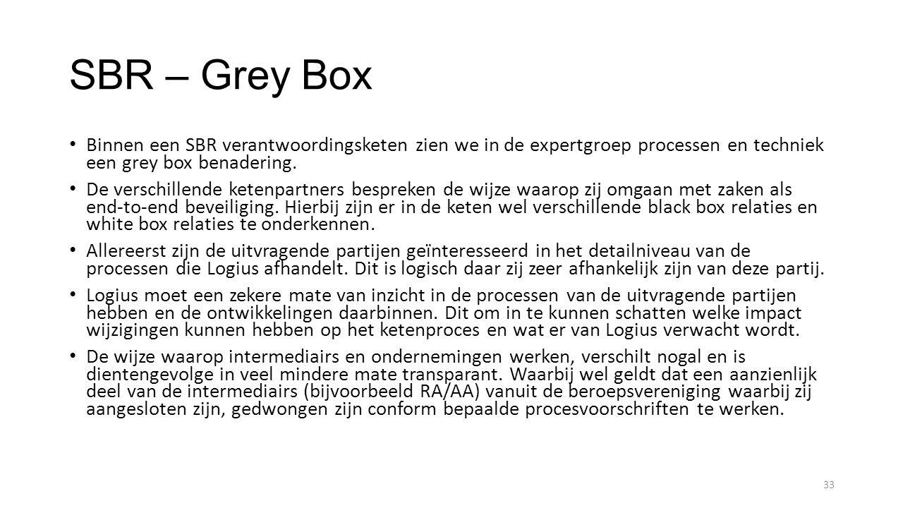 SBR – Grey Box Binnen een SBR verantwoordingsketen zien we in de expertgroep processen en techniek een grey box benadering.