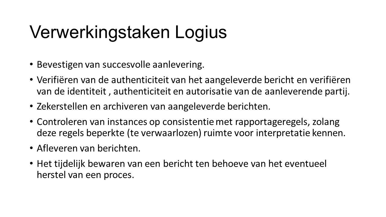Verwerkingstaken Logius