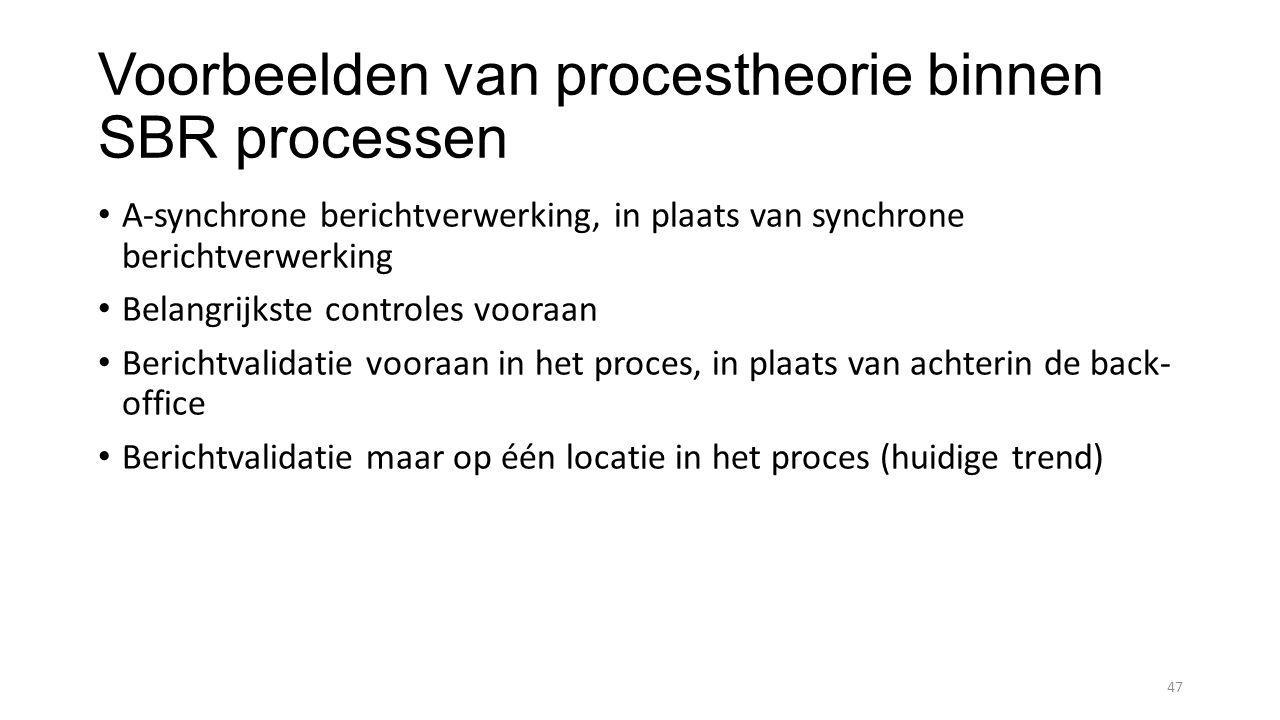 Voorbeelden van procestheorie binnen SBR processen
