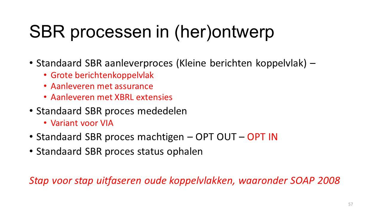 SBR processen in (her)ontwerp