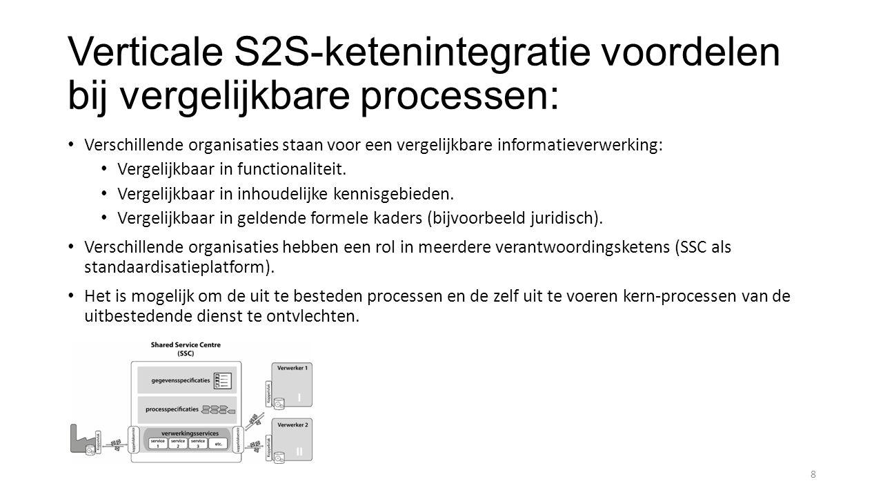 Verticale S2S-ketenintegratie voordelen bij vergelijkbare processen: