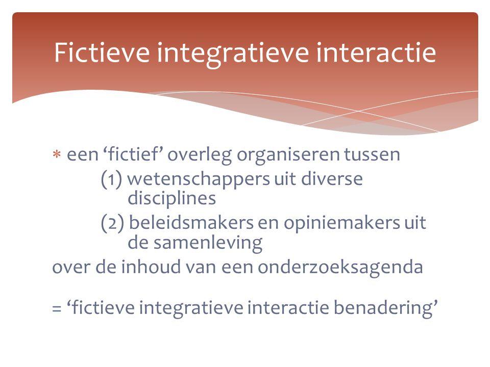Fictieve integratieve interactie