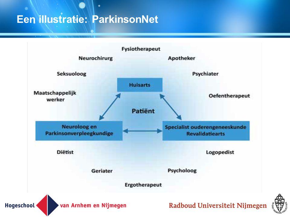 Een illustratie: ParkinsonNet