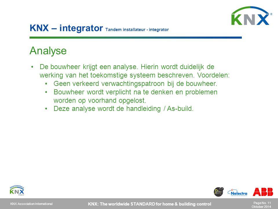 Analyse KNX – integrator Tandem installateur - integrator