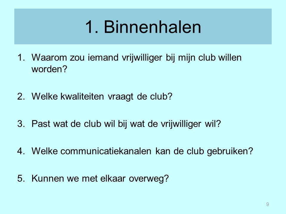 1. Binnenhalen Waarom zou iemand vrijwilliger bij mijn club willen worden Welke kwaliteiten vraagt de club