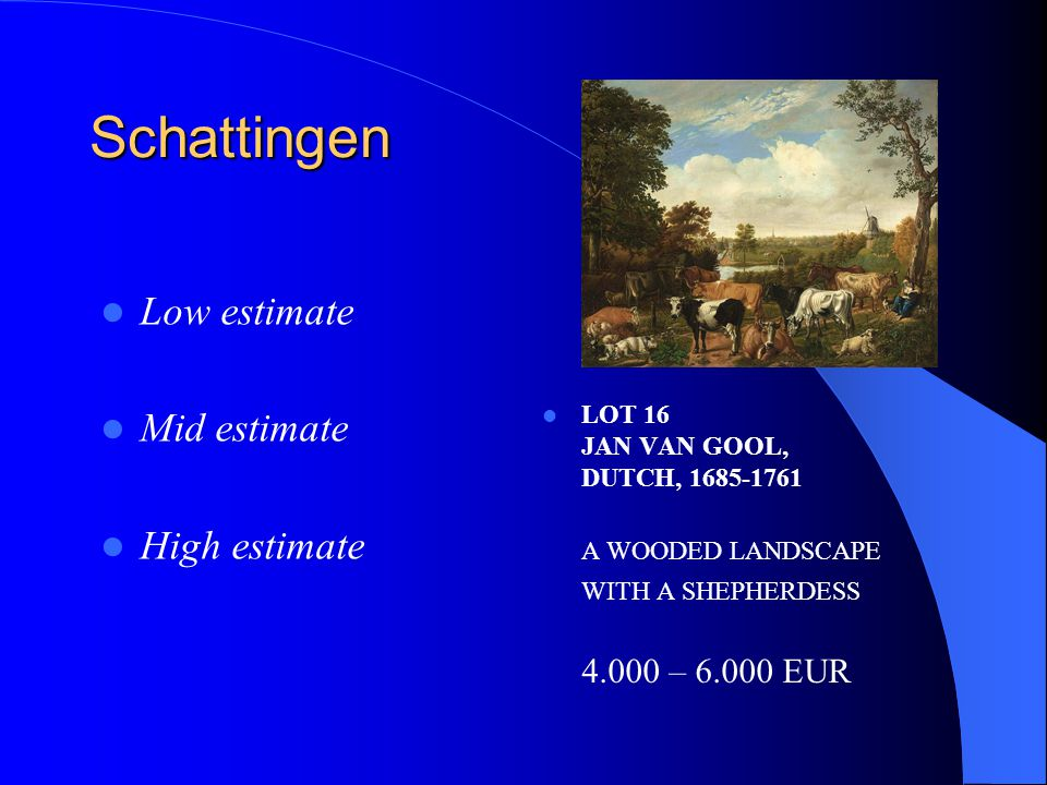 Schattingen Low estimate Mid estimate High estimate