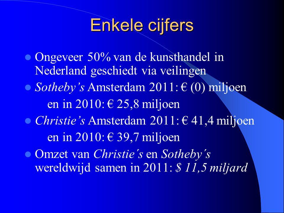 Enkele cijfers Ongeveer 50% van de kunsthandel in Nederland geschiedt via veilingen. Sotheby's Amsterdam 2011: € (0) miljoen.