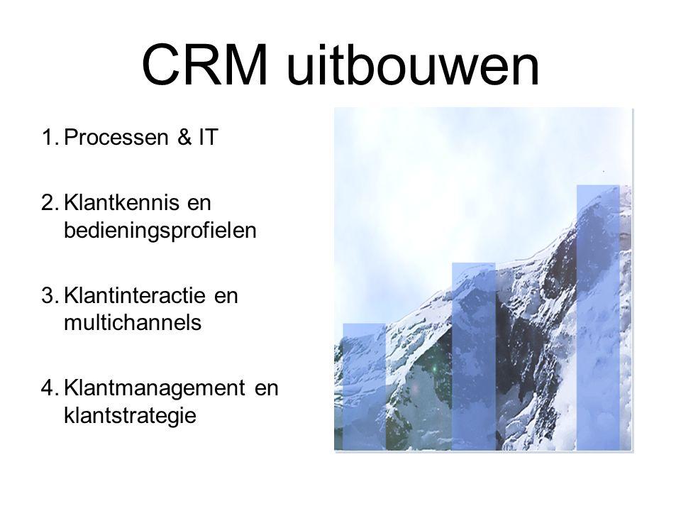 CRM uitbouwen Processen & IT Klantkennis en bedieningsprofielen