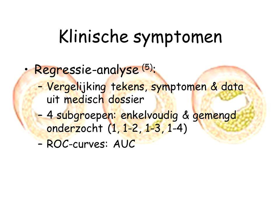 Klinische symptomen Regressie-analyse (5):