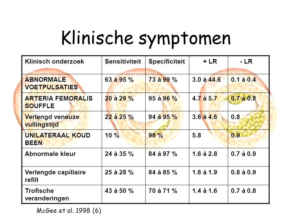 Klinische symptomen McGee et al. 1998 (6) Klinisch onderzoek
