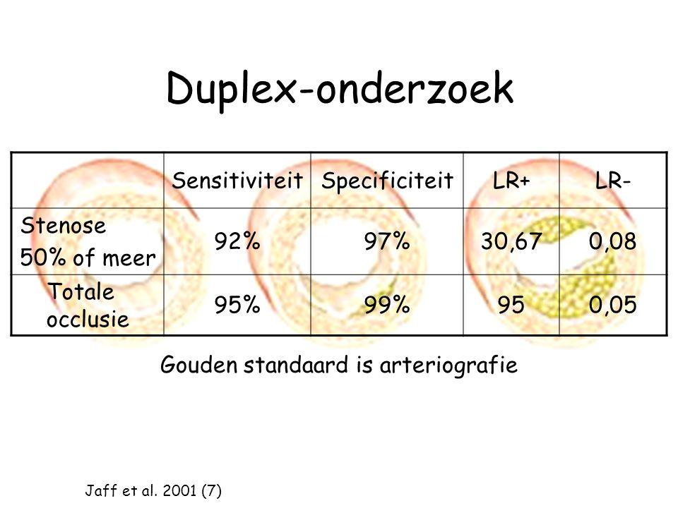 Duplex-onderzoek Sensitiviteit Specificiteit LR+ LR- Stenose