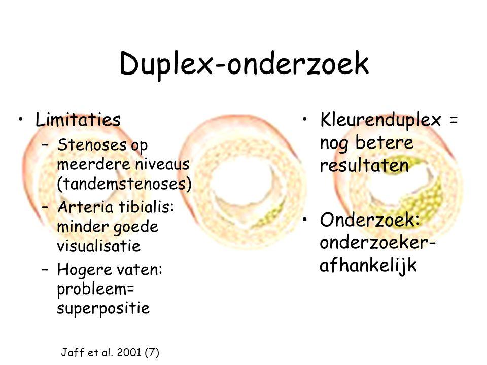 Duplex-onderzoek Limitaties Kleurenduplex = nog betere resultaten