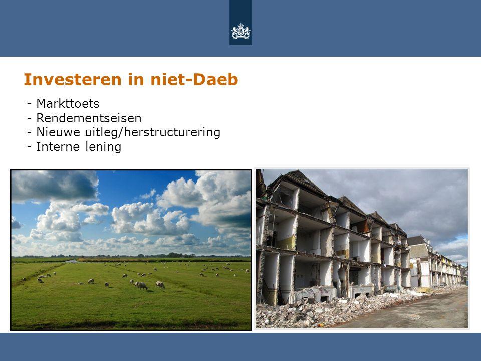 Investeren in niet-Daeb