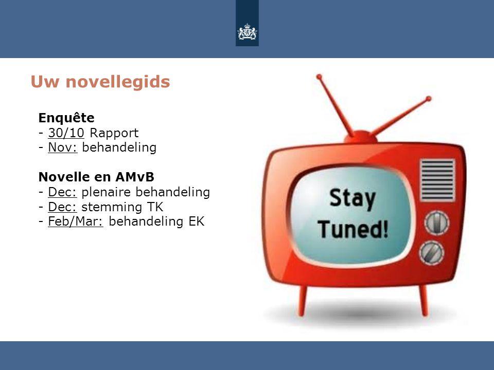 Uw novellegids Enquête 30/10 Rapport Nov: behandeling Novelle en AMvB