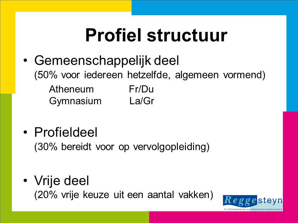 Profiel structuur Gemeenschappelijk deel (50% voor iedereen hetzelfde, algemeen vormend) Atheneum Fr/Du Gymnasium La/Gr.