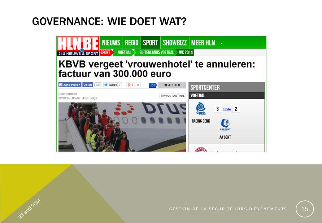 Governance: Wie doet wat