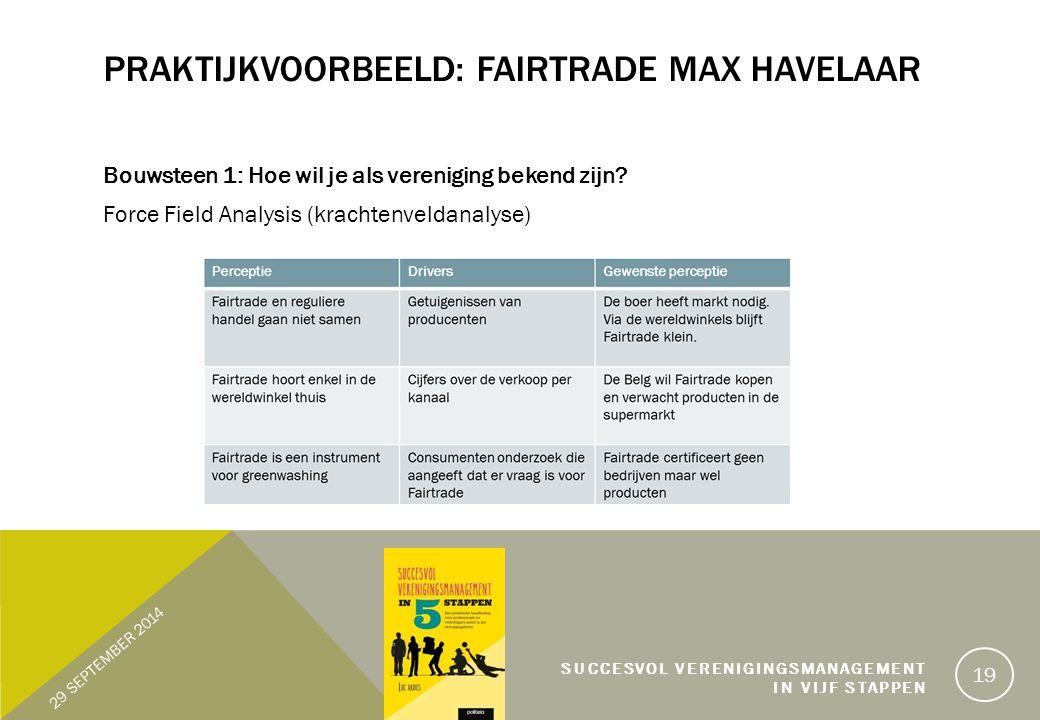 PRAKTIJKVOORBEELD: fairtrade MAX HAVELAAR