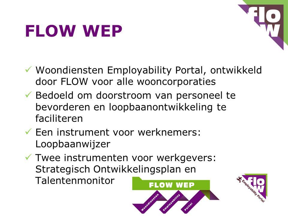 FLOW WEP Woondiensten Employability Portal, ontwikkeld door FLOW voor alle wooncorporaties.