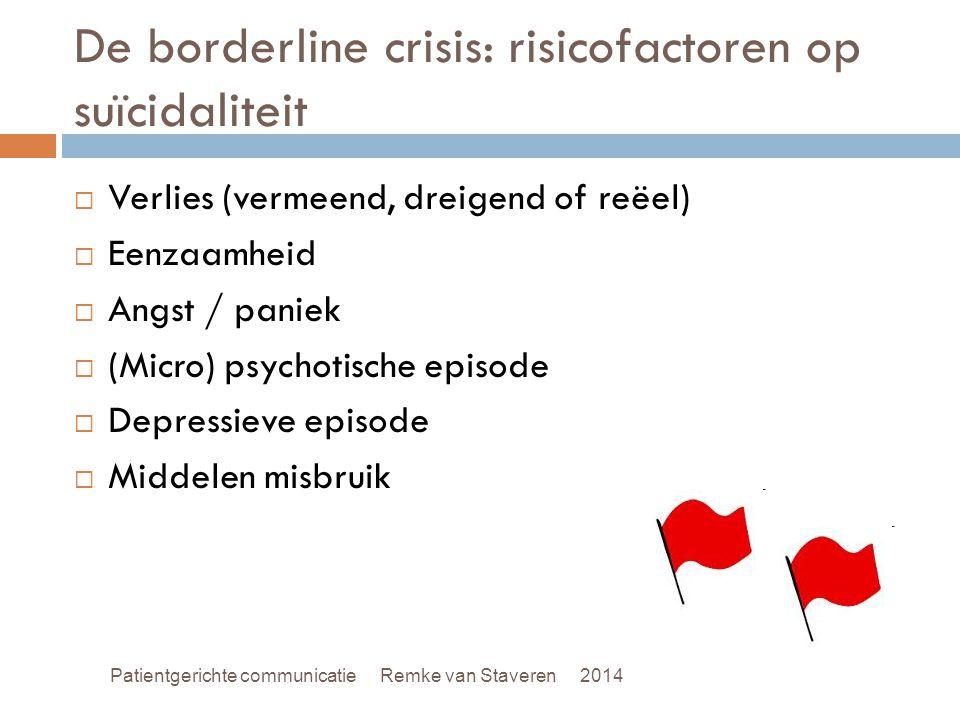 De borderline crisis: risicofactoren op suïcidaliteit