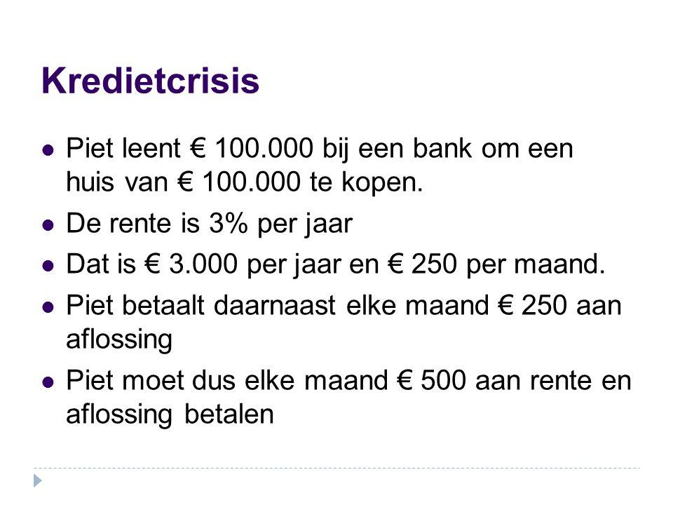 Kredietcrisis Piet leent € 100.000 bij een bank om een huis van € 100.000 te kopen. De rente is 3% per jaar.