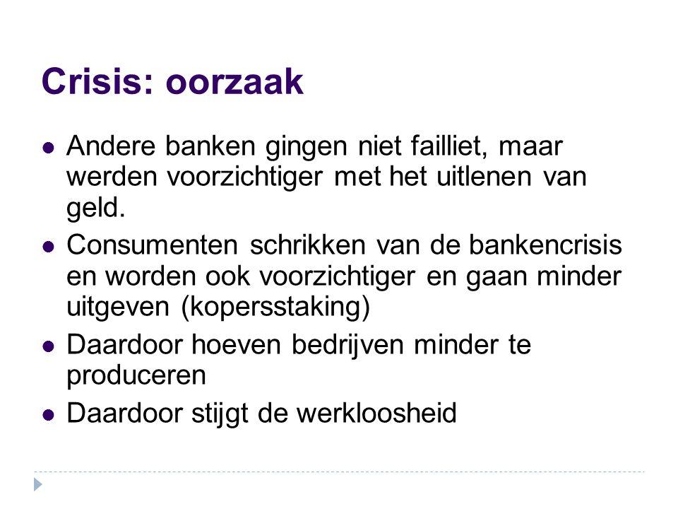 Crisis: oorzaak Andere banken gingen niet failliet, maar werden voorzichtiger met het uitlenen van geld.