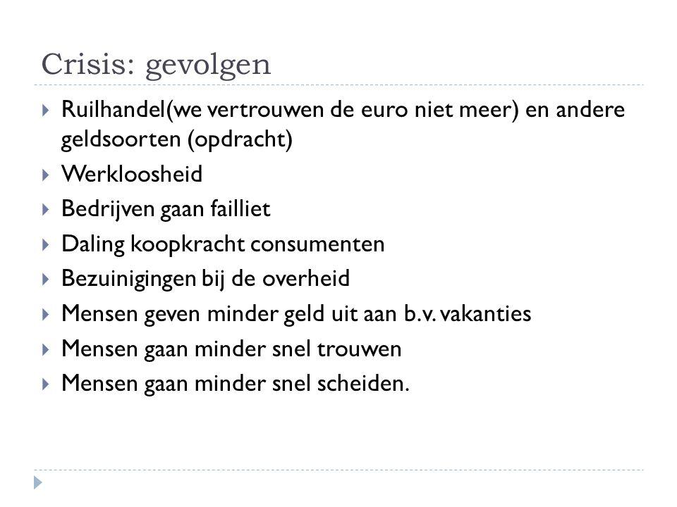 Crisis: gevolgen Ruilhandel(we vertrouwen de euro niet meer) en andere geldsoorten (opdracht) Werkloosheid.