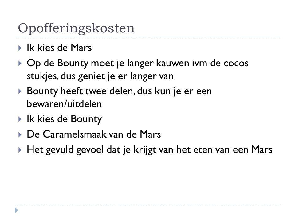 Opofferingskosten Ik kies de Mars