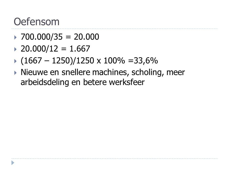 Oefensom 700.000/35 = 20.000. 20.000/12 = 1.667. (1667 – 1250)/1250 x 100% =33,6%