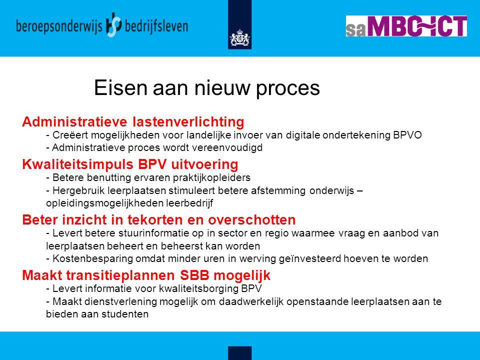 Eisen aan nieuw proces Administratieve lastenverlichting
