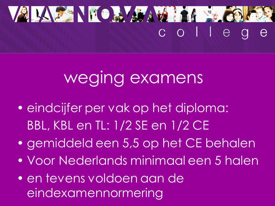 weging examens eindcijfer per vak op het diploma: